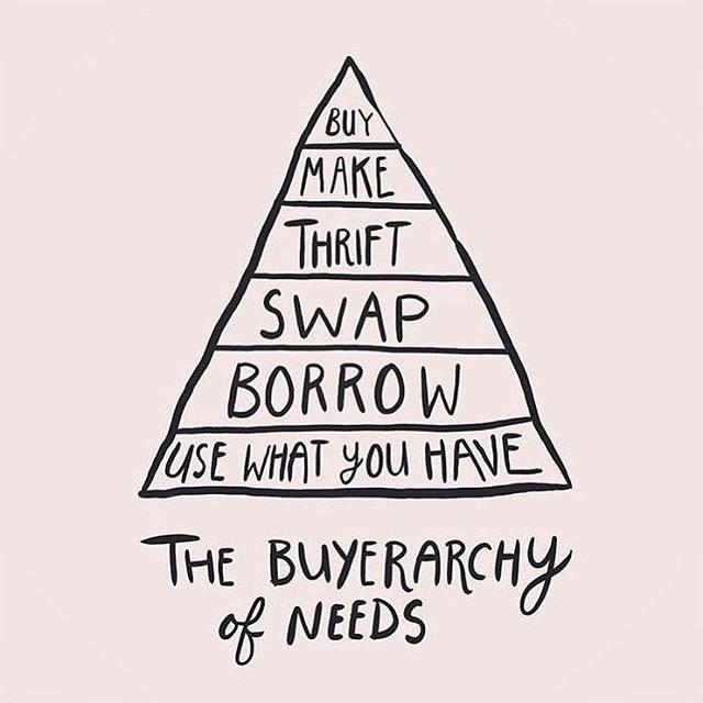 the-buyerachy-of-needs-infographic