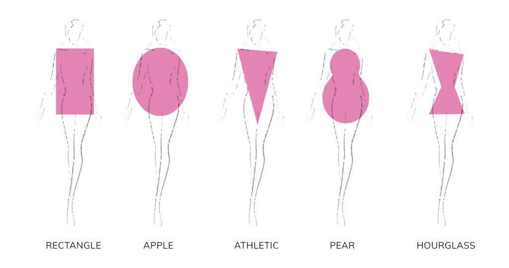 body-shape-icons